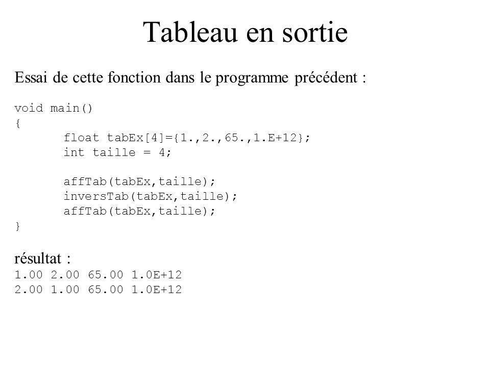 Tableau en sortieEssai de cette fonction dans le programme précédent : void main() { float tabEx[4]={1.,2.,65.,1.E+12};